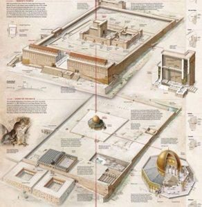 Perubahan Kompleks Al Aqsa
