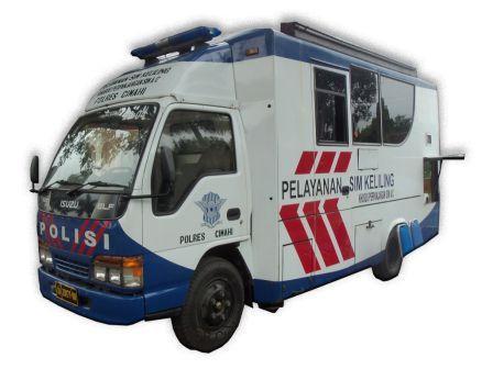 SIM Keliling Tangerang